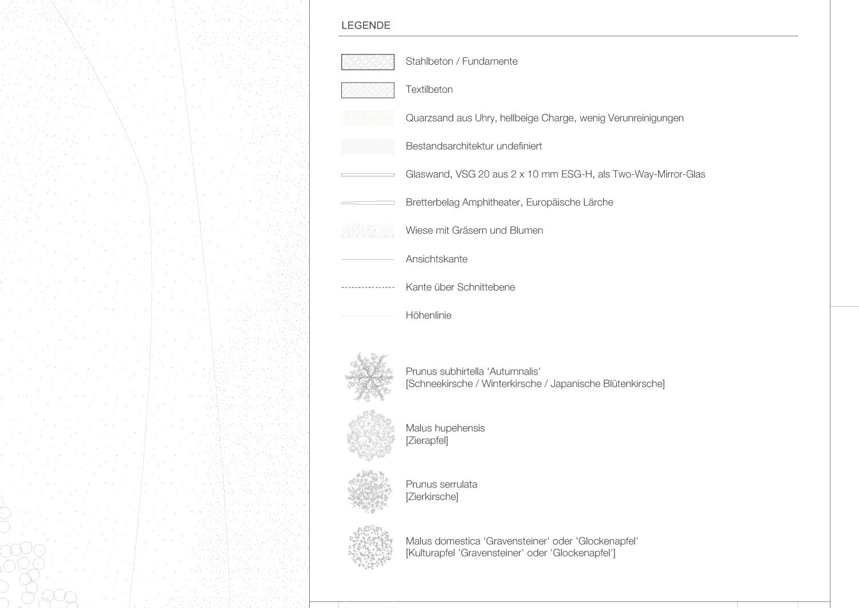 Bauplan Raumversuch Nummer 6 Annekatrin Doell Plankopf Detail Info
